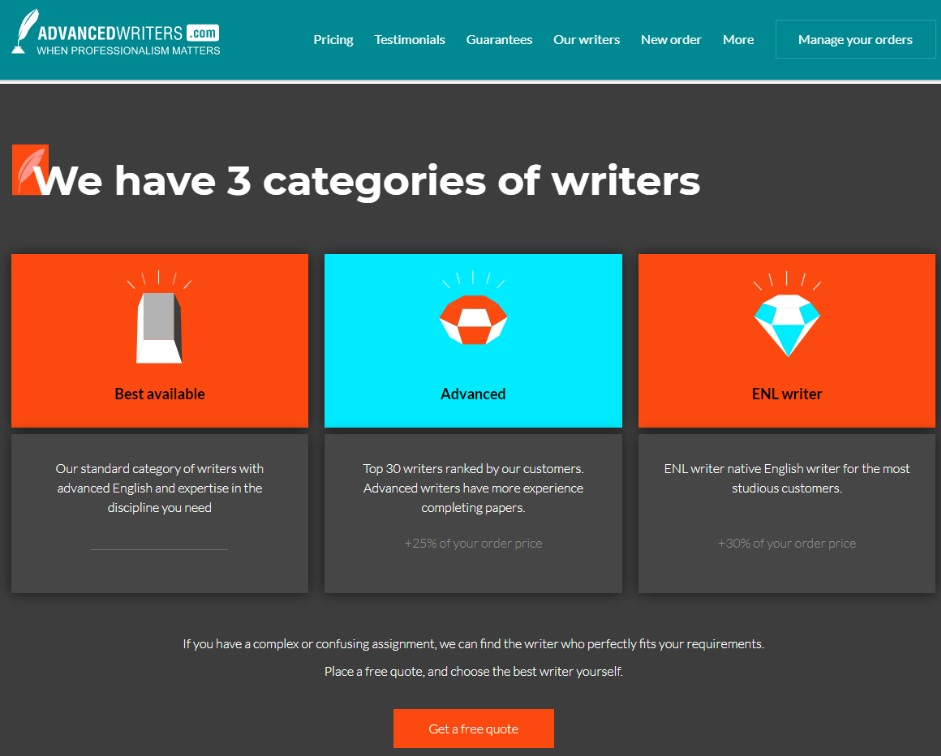 AdvancedWriters Review Writers